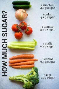 zucchero_sano_verdura